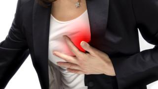 Infarkt, srdce, zdravie, kardiovaskulárne ochorenia