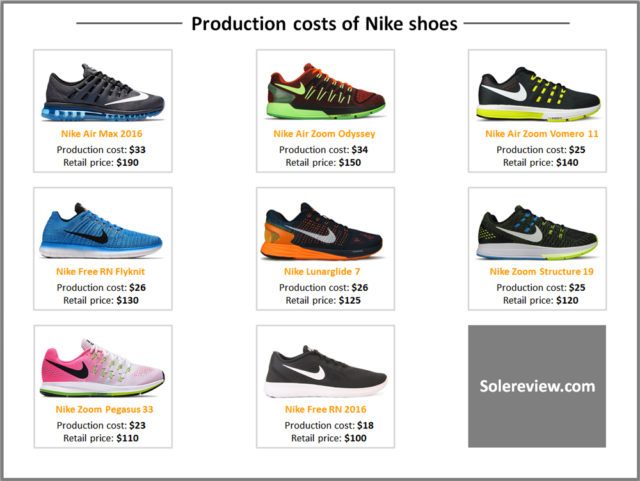 Production_cost_nike_shoe.jpg